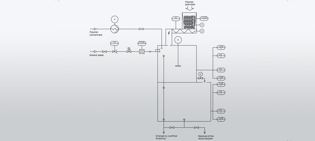 Flow diagram Eurofloc 2KT-R